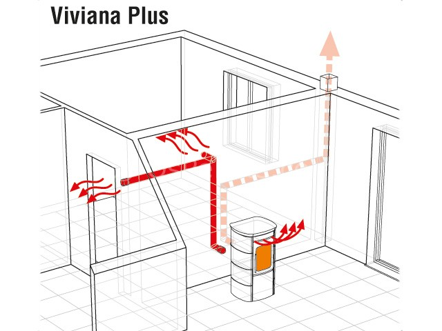 Extraflame Viviana - Esquema Instalação